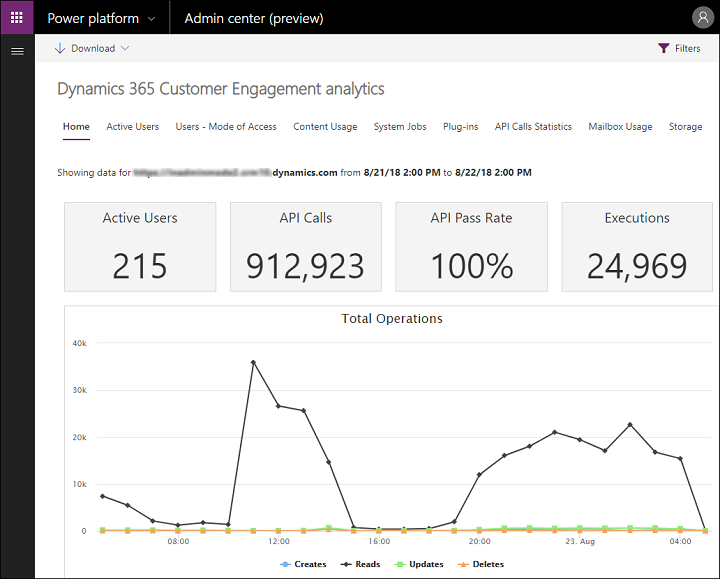 Use Common Data Service for Apps analytics to view metrics about your online instance