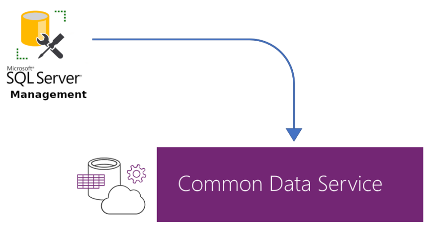 Use SQL Server Management Studio (SSMS) to query data from Common Data Service (CDS)